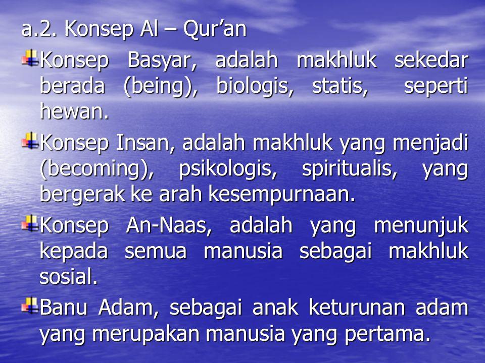 a.2. Konsep Al – Qur'an Konsep Basyar, adalah makhluk sekedar berada (being), biologis, statis, seperti hewan.
