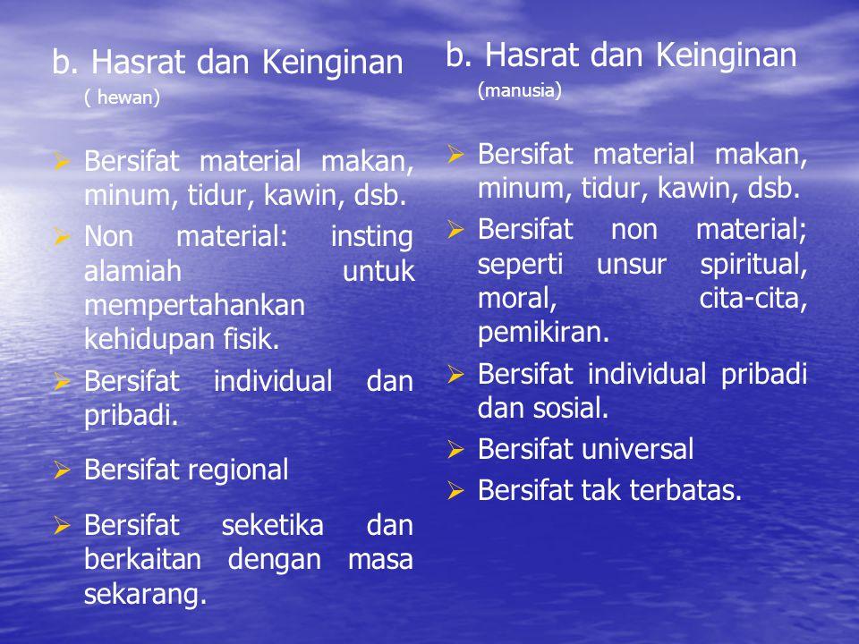 b. Hasrat dan Keinginan b. Hasrat dan Keinginan