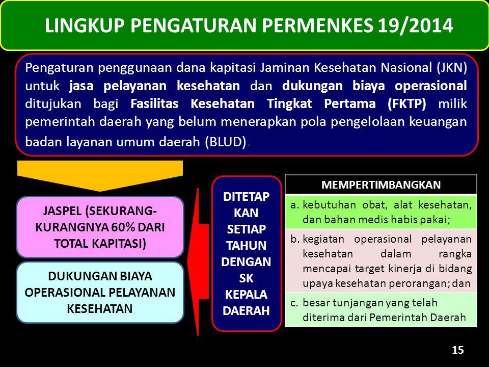 LINGKUP PENGATURAN PERMENKES 19/2014