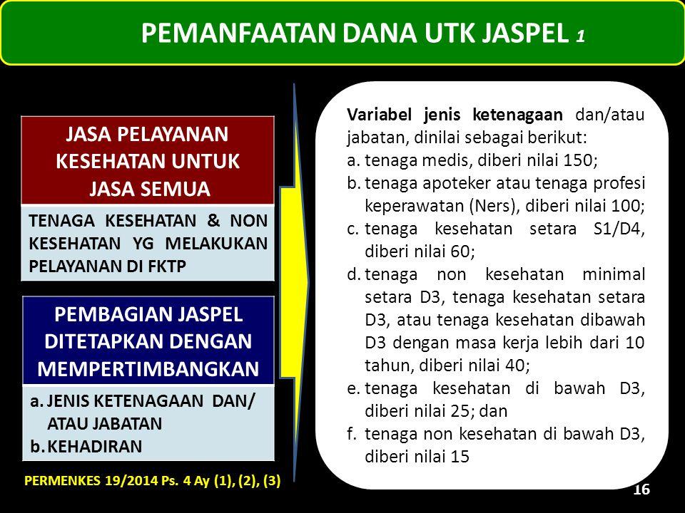 PEMANFAATAN DANA UTK JASPEL 1