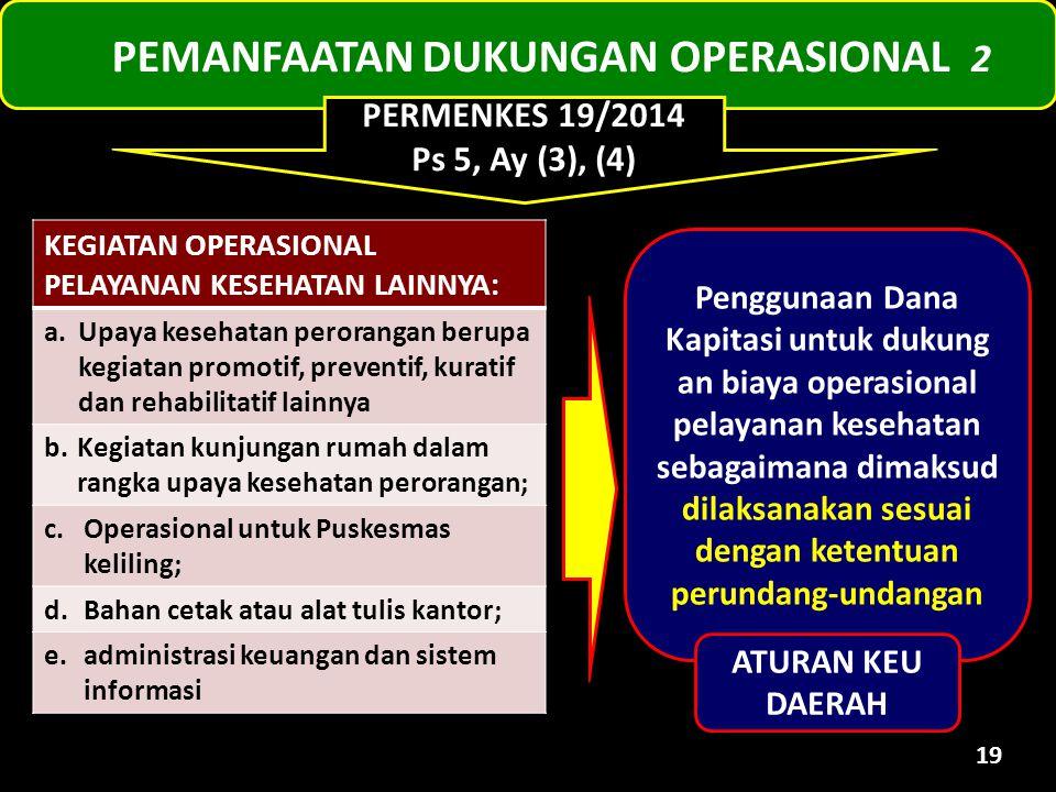 PEMANFAATAN DUKUNGAN OPERASIONAL 2