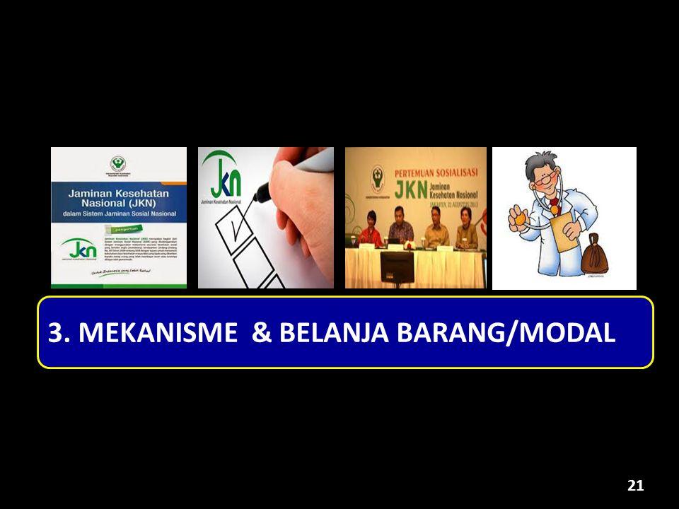 MEKANISME & BELANJA BARANG/MODAL