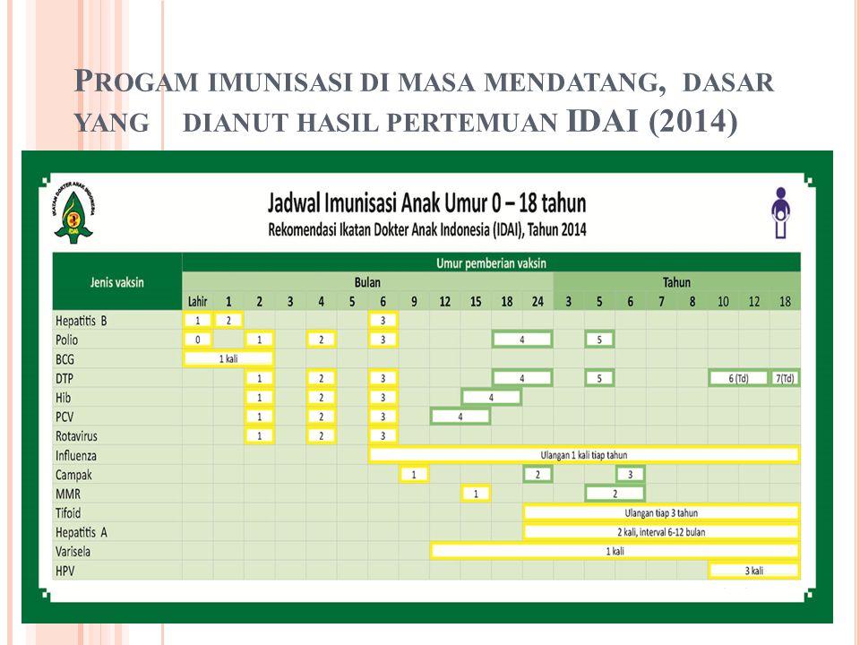 Progam imunisasi di masa mendatang, dasar yang dianut hasil pertemuan IDAI (2014)