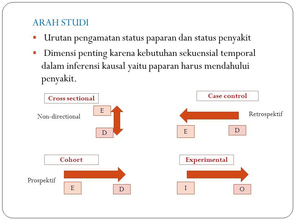 Urutan pengamatan status paparan dan status penyakit