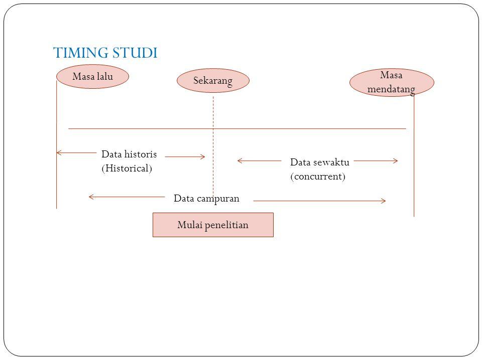 TIMING STUDI Masa lalu Masa mendatang Sekarang Data historis