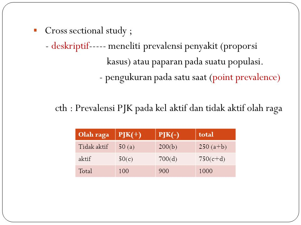 Cross sectional study ;