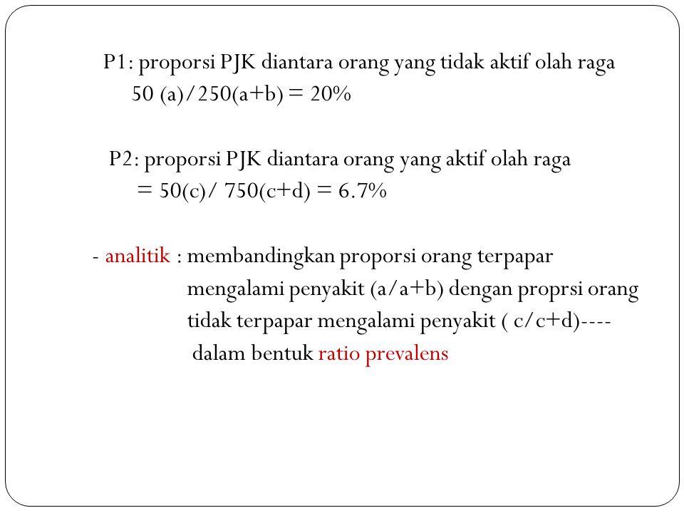 P1: proporsi PJK diantara orang yang tidak aktif olah raga 50 (a)/250(a+b) = 20% P2: proporsi PJK diantara orang yang aktif olah raga = 50(c)/ 750(c+d) = 6.7% - analitik : membandingkan proporsi orang terpapar mengalami penyakit (a/a+b) dengan proprsi orang tidak terpapar mengalami penyakit ( c/c+d)---- dalam bentuk ratio prevalens