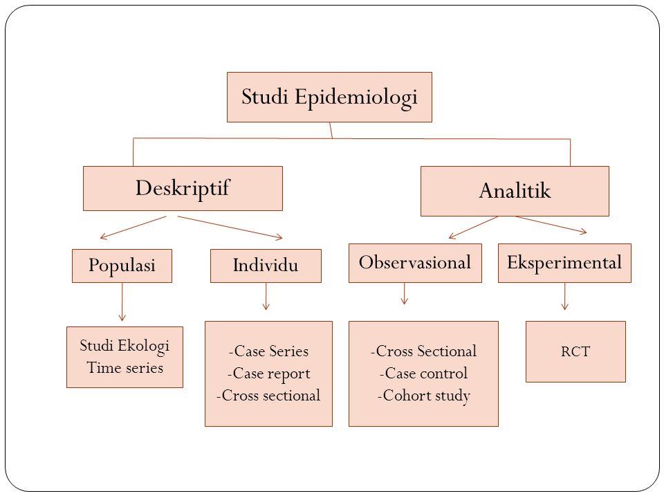 Studi Epidemiologi Deskriptif Analitik Observasional Eksperimental