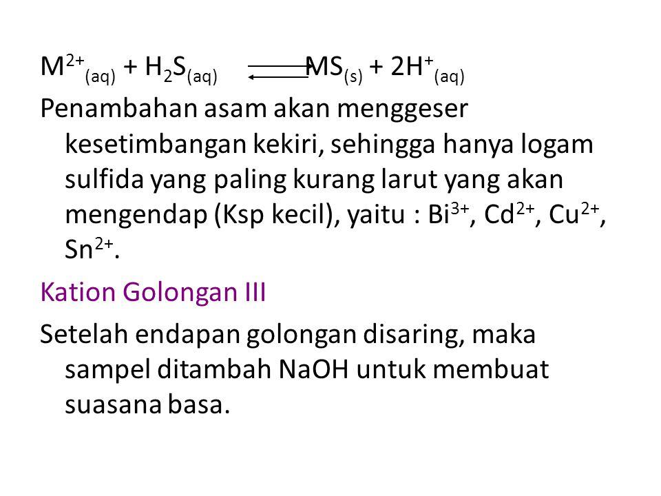 M2+(aq) + H2S(aq) MS(s) + 2H+(aq)