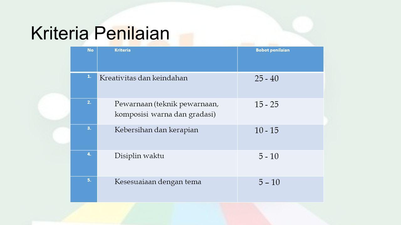Kriteria Penilaian 25 - 40 15 - 25 10 - 15 5 - 10 5 – 10