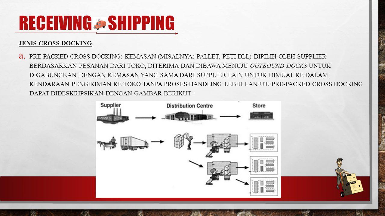 Receiving & shipping jenis cross docking