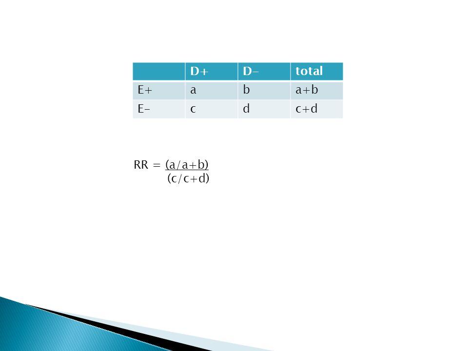D+ D- total E+ a b a+b E- c d c+d RR = (a/a+b) (c/c+d)