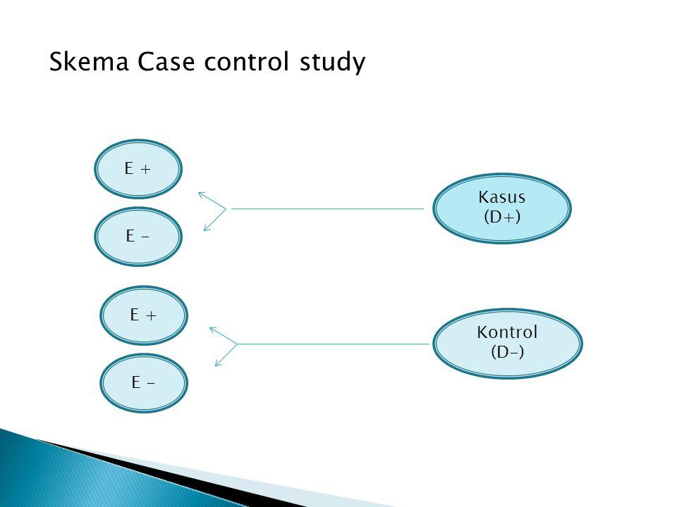 Skema Case control study