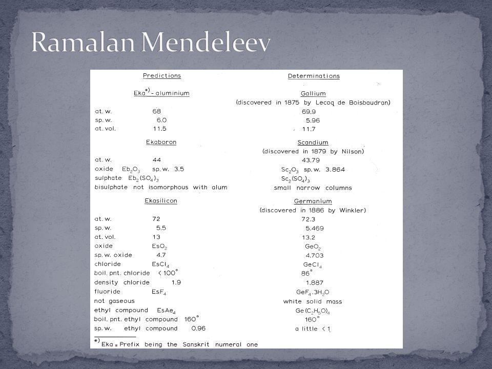 Ramalan Mendeleev