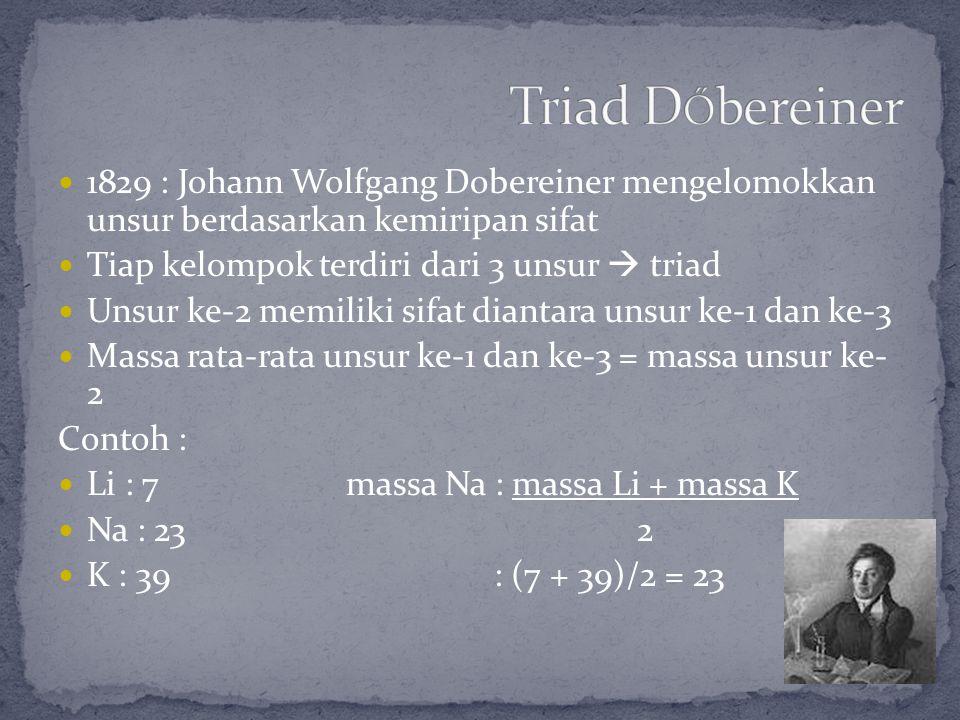 Triad DŐbereiner 1829 : Johann Wolfgang Dobereiner mengelomokkan unsur berdasarkan kemiripan sifat.