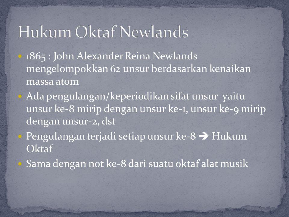 Hukum Oktaf Newlands 1865 : John Alexander Reina Newlands mengelompokkan 62 unsur berdasarkan kenaikan massa atom.