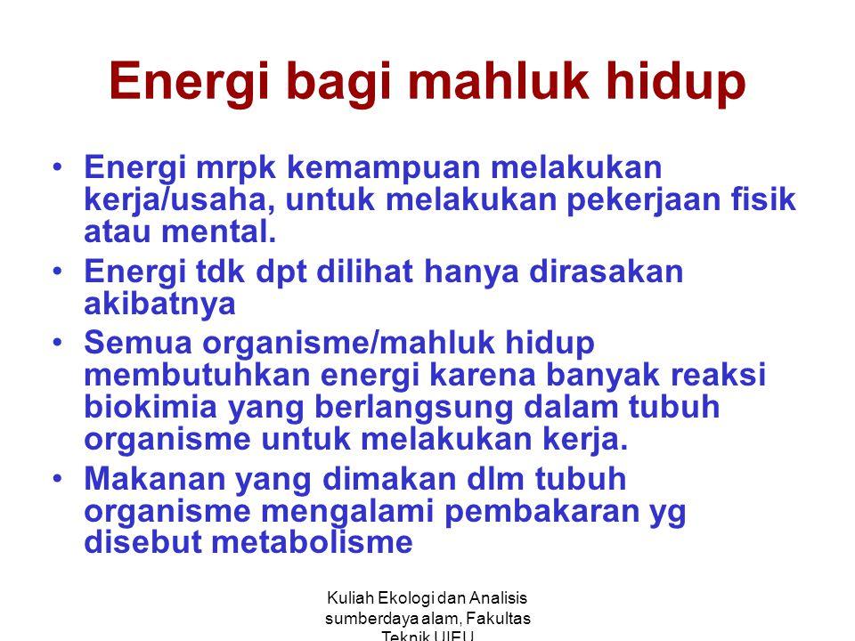 Energi bagi mahluk hidup