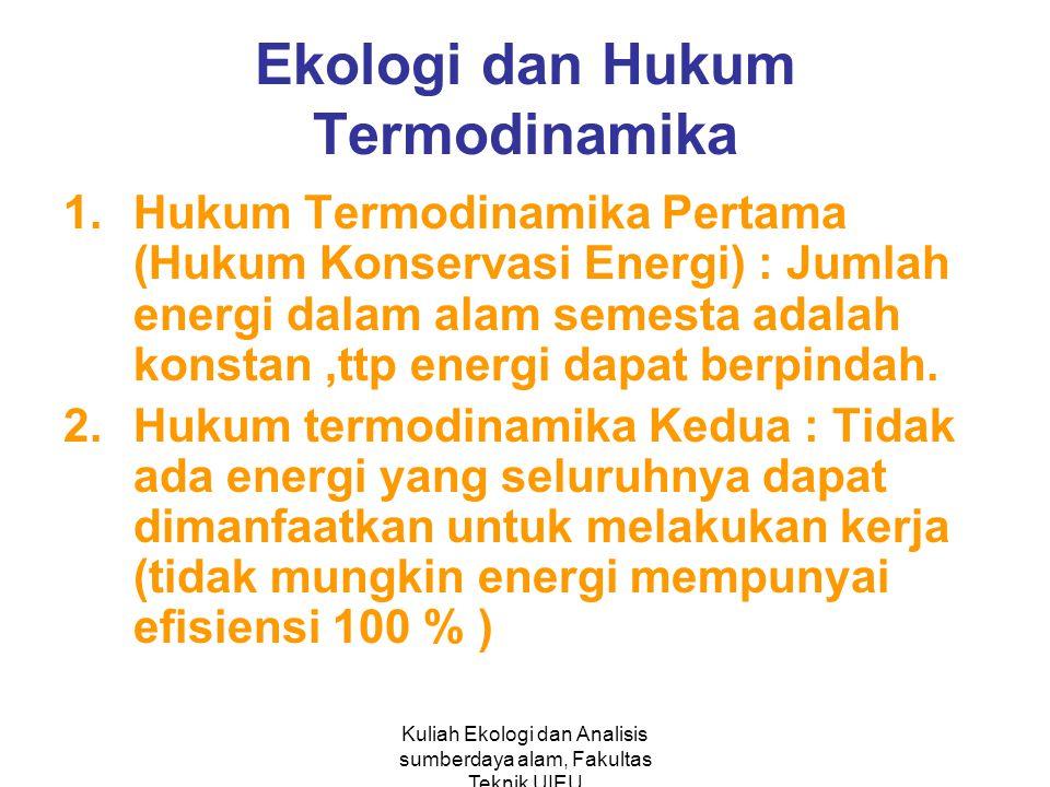 Ekologi dan Hukum Termodinamika