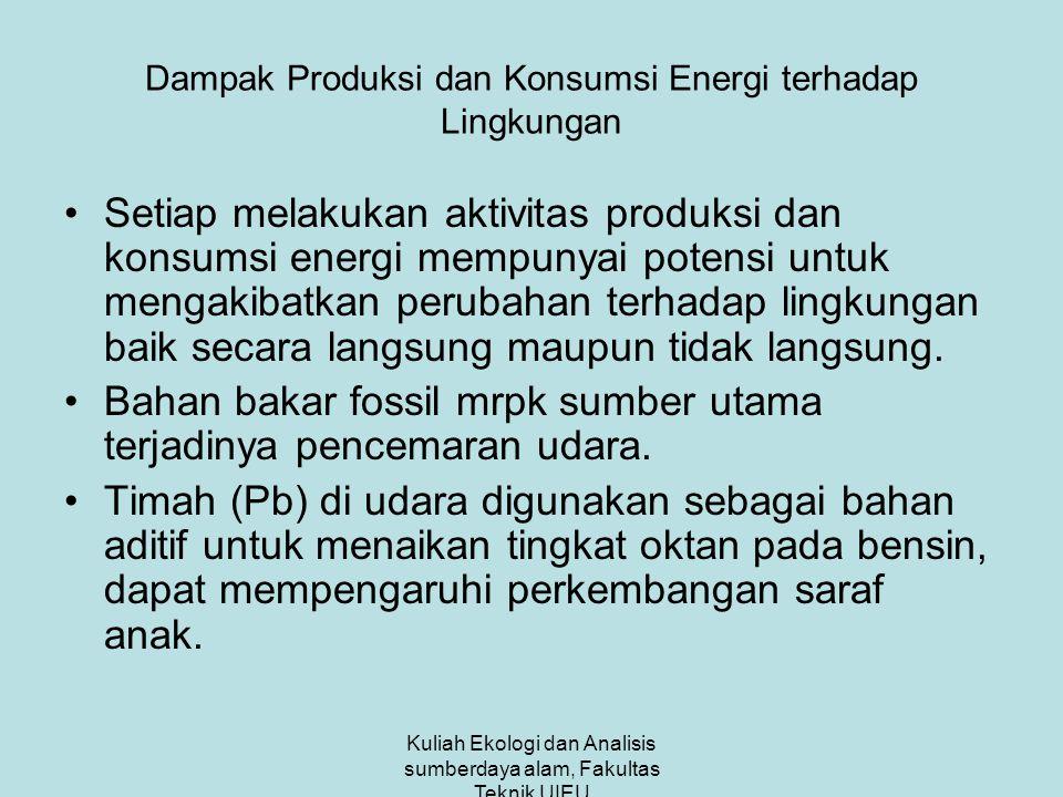 Dampak Produksi dan Konsumsi Energi terhadap Lingkungan