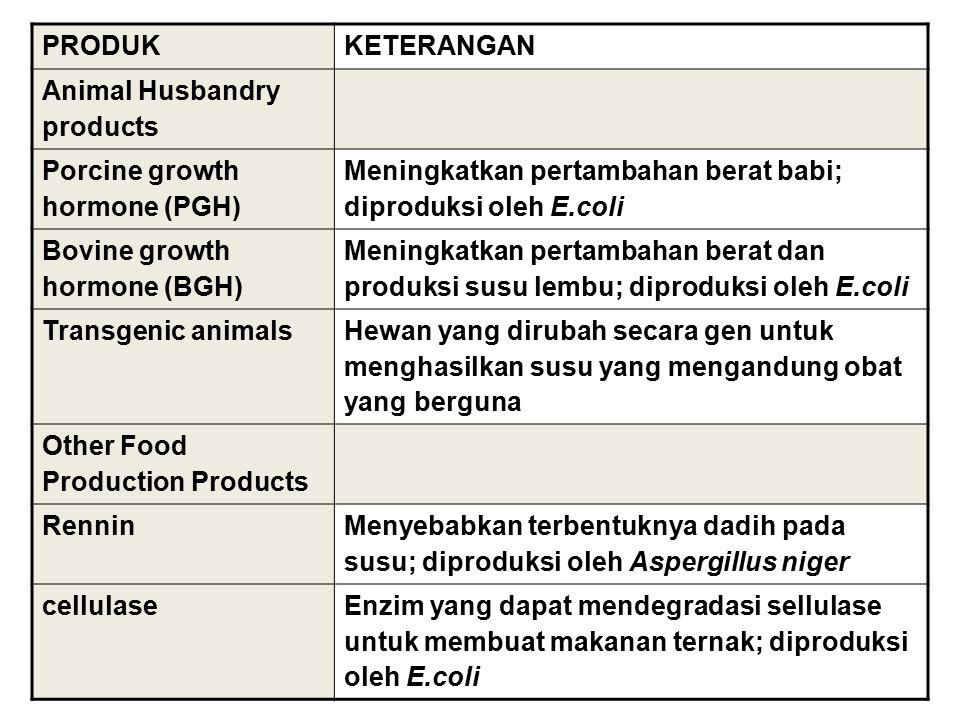 PRODUK KETERANGAN. Animal Husbandry products. Porcine growth hormone (PGH) Meningkatkan pertambahan berat babi; diproduksi oleh E.coli.