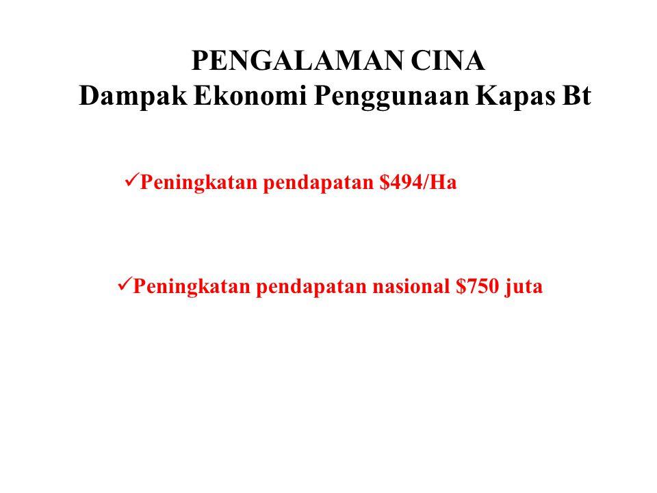 PENGALAMAN CINA Dampak Ekonomi Penggunaan Kapas Bt