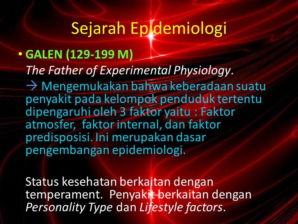 Sejarah Epidemiologi GALEN (129-199 M)