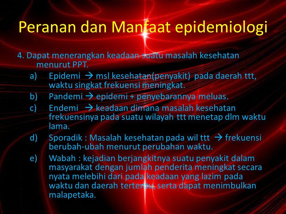 Peranan dan Manfaat epidemiologi