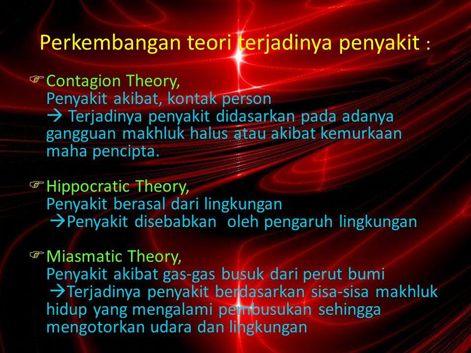 Perkembangan teori terjadinya penyakit :