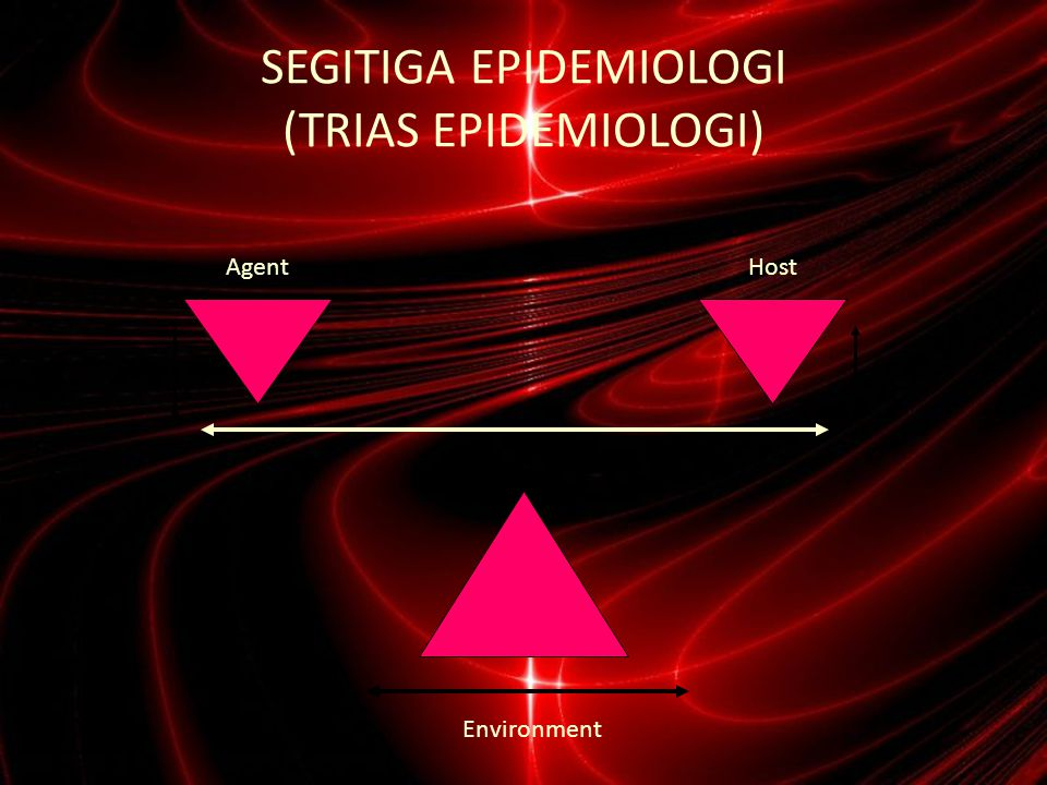 SEGITIGA EPIDEMIOLOGI (TRIAS EPIDEMIOLOGI)