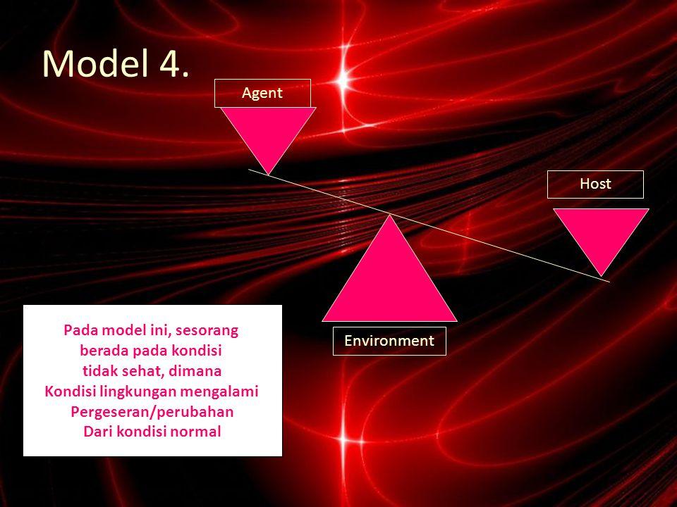 Model 4. Agent Host Pada model ini, sesorang berada pada kondisi