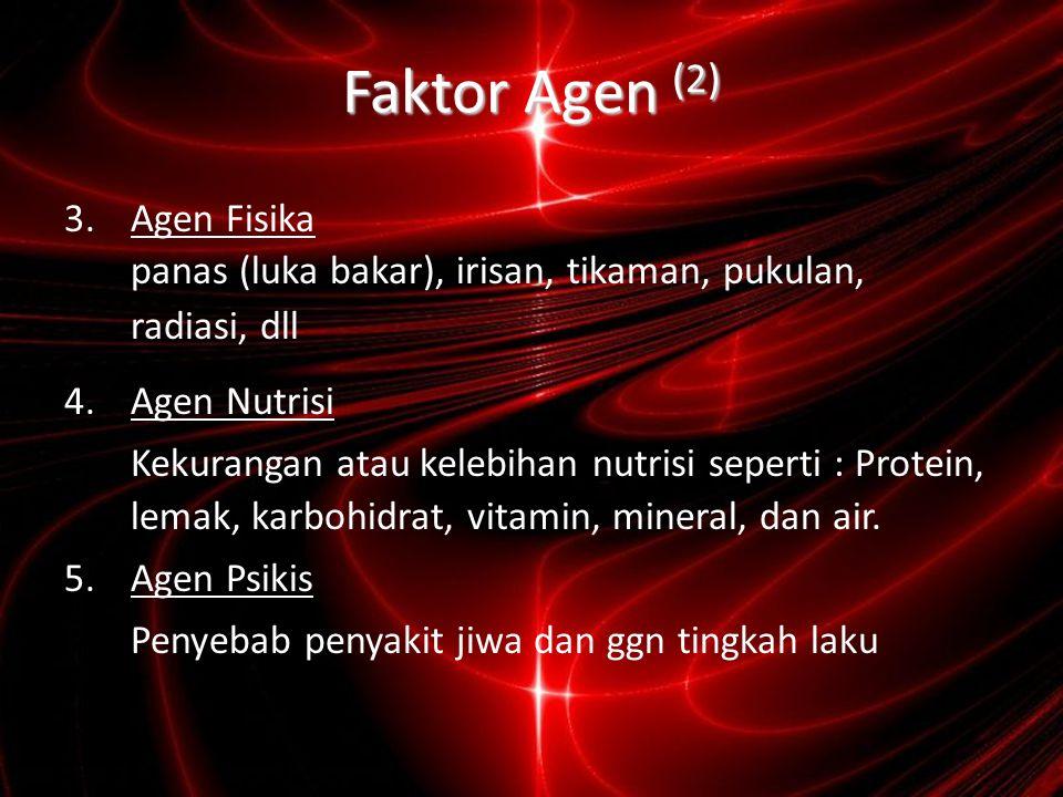 Faktor Agen (2) Agen Fisika