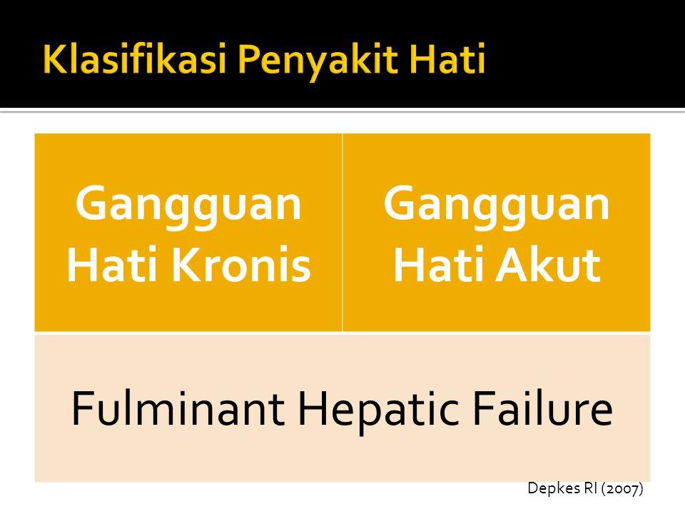Klasifikasi Penyakit Hati