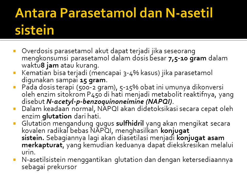 Antara Parasetamol dan N-asetil sistein