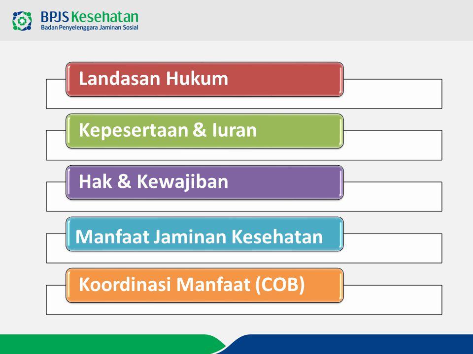 Koordinasi Manfaat (COB) Manfaat Jaminan Kesehatan