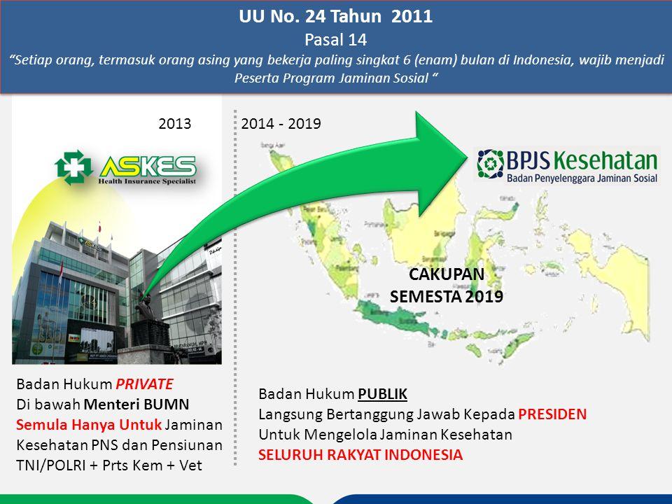 UU No. 24 Tahun 2011 Pasal 14 CAKUPAN SEMESTA 2019 2013 2014 - 2019