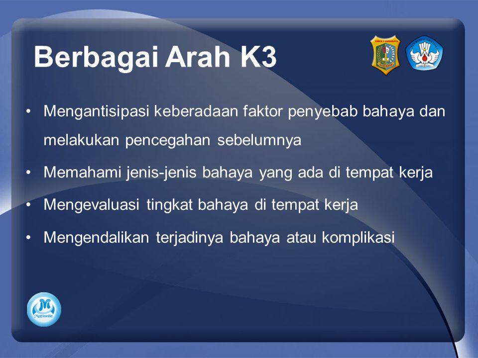Berbagai Arah K3 Mengantisipasi keberadaan faktor penyebab bahaya dan melakukan pencegahan sebelumnya.