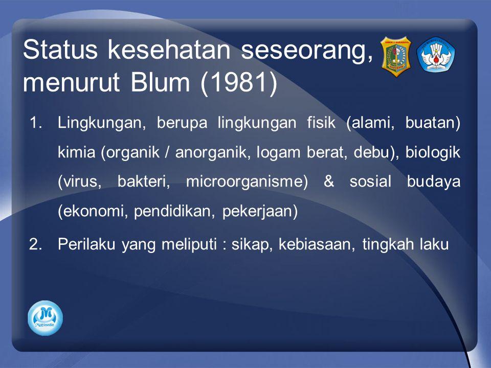 Status kesehatan seseorang, menurut Blum (1981)