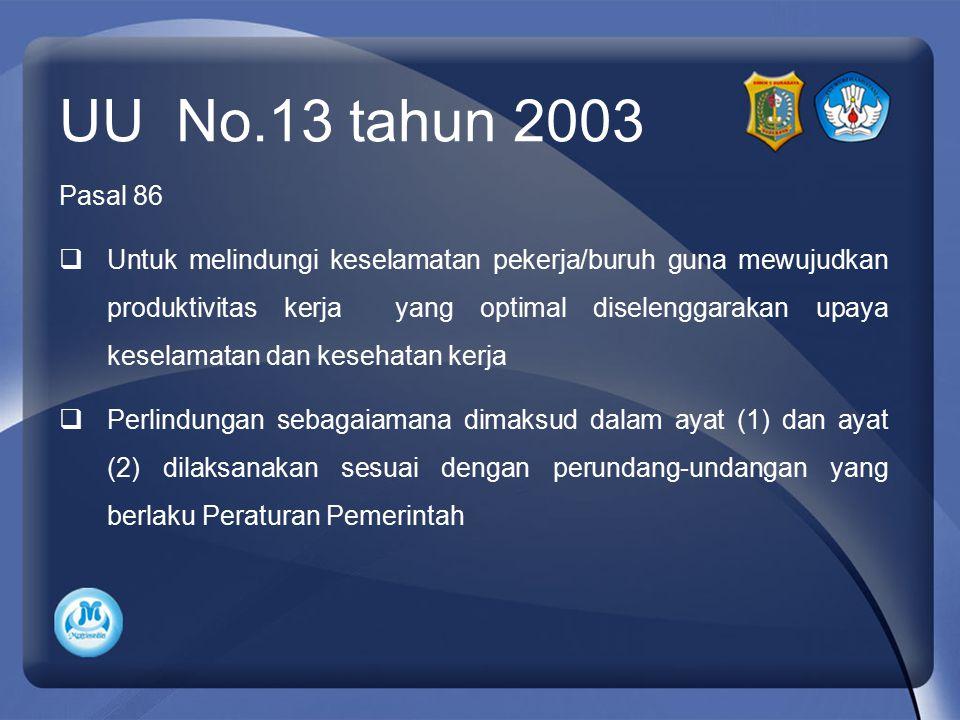 UU No.13 tahun 2003 Pasal 86.