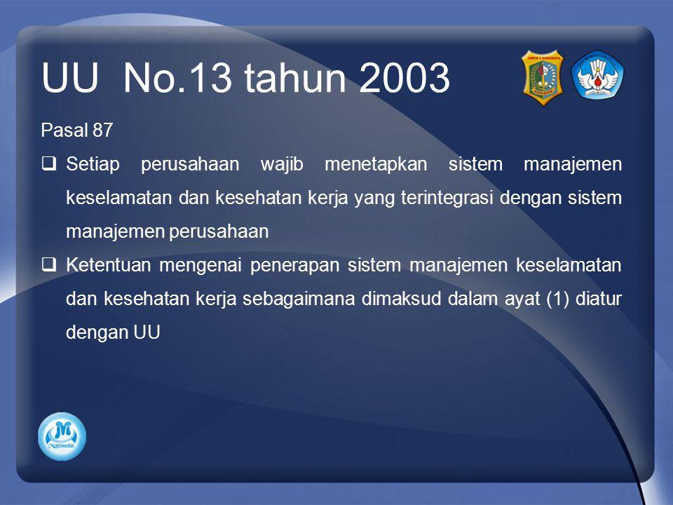UU No.13 tahun 2003 Pasal 87.