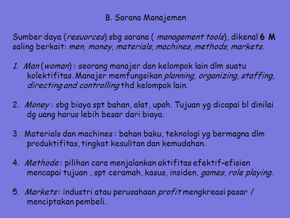 B. Sarana Manajemen Sumber daya (resuorces) sbg sarana ( management tools), dikenal 6 M.