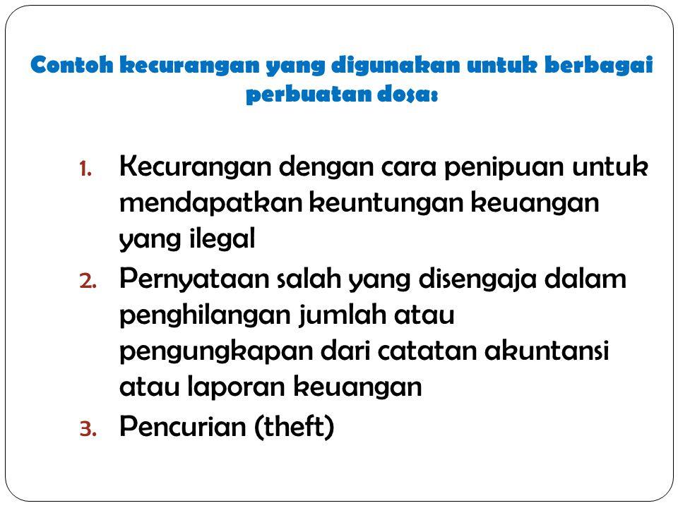 Contoh kecurangan yang digunakan untuk berbagai perbuatan dosa: