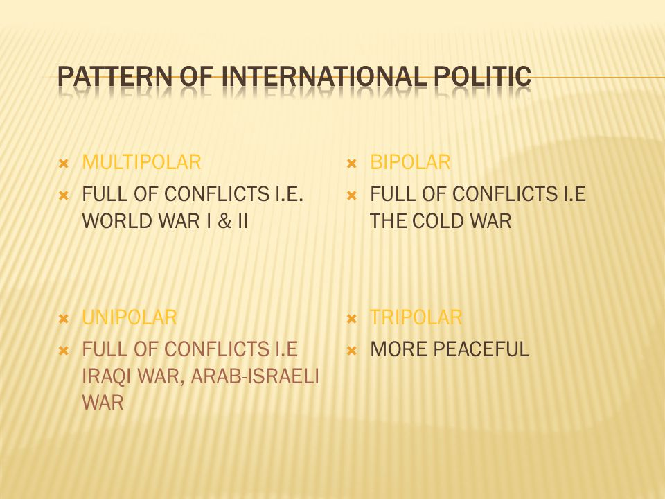 PATTERN OF INTERNATIONAL POLITIC