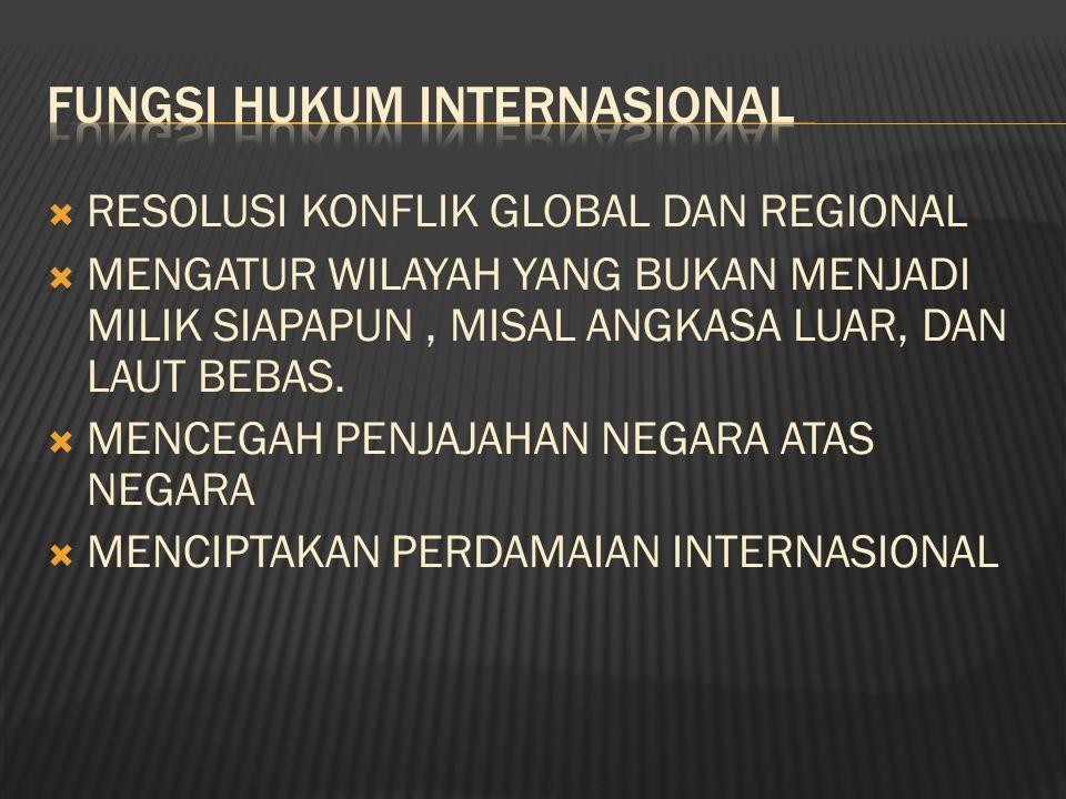 FUNGSI HUKUM INTERNASIONAL