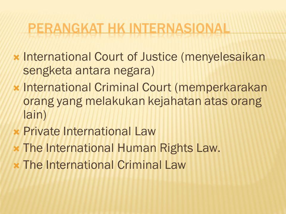 Perangkat HK Internasional