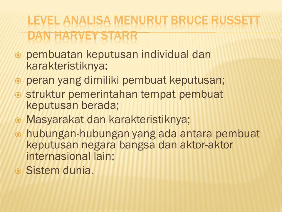 Level analisa menurut Bruce Russett dan Harvey Starr