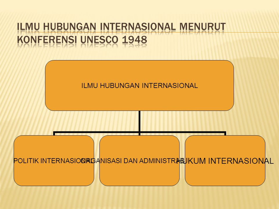 ILMU HUBUNGAN INTERNASIONAL MENURUT KONFERENSI UNESCO 1948