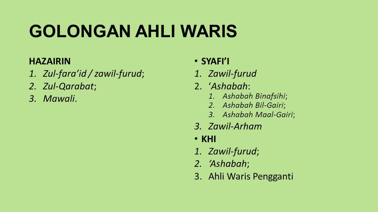 GOLONGAN AHLI WARIS HAZAIRIN Zul-fara'id / zawil-furud; Zul-Qarabat;
