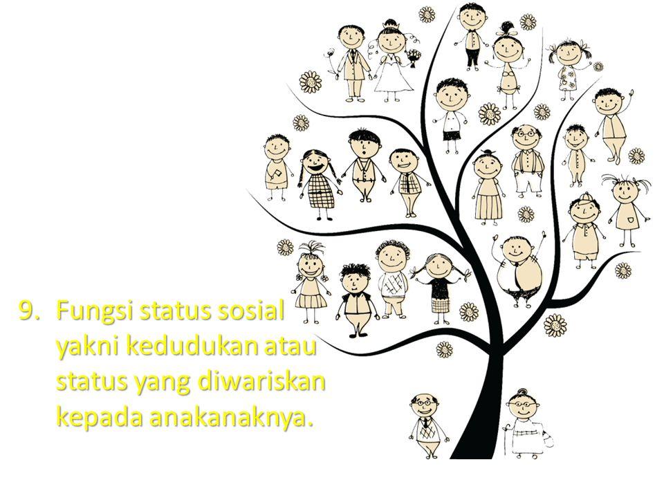 Fungsi status sosial yakni kedudukan atau status yang diwariskan kepada anakanaknya.