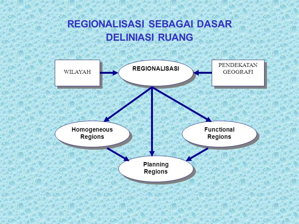 REGIONALISASI SEBAGAI DASAR
