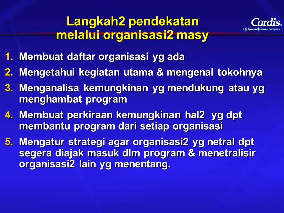Langkah2 pendekatan melalui organisasi2 masy